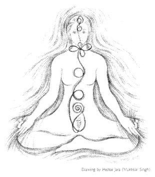 ky chakras awakened